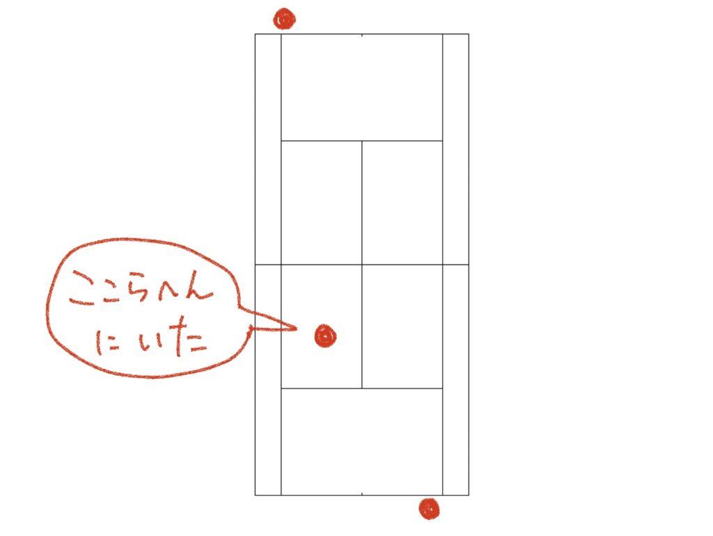 ソフトテニスの前衛のポジションの画像