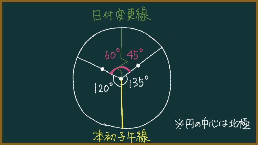 時差の求め方について東大卒がわかりやすく簡単に解説する【飛行機も】