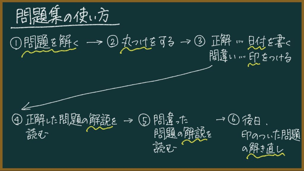 【受験勉強】問題集の使い方【東大卒元教師の中学・高校時代の経験談】