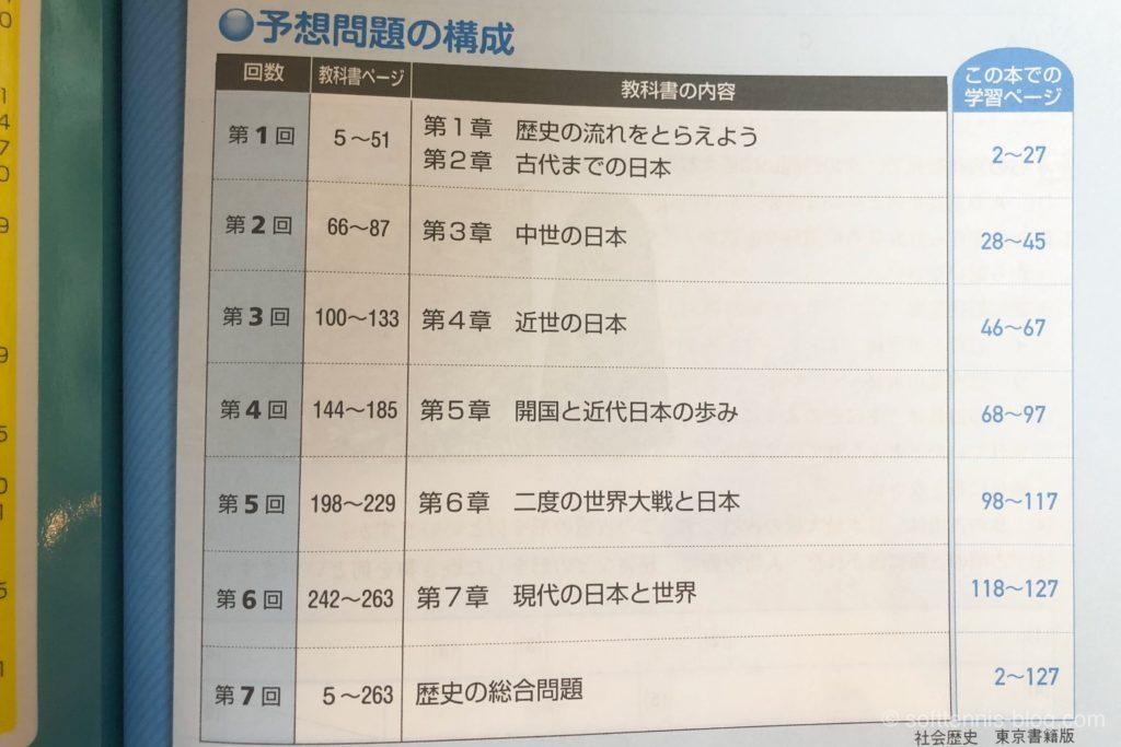 『中学 教科書ワーク』(社会)を東大卒元教師がレビューする