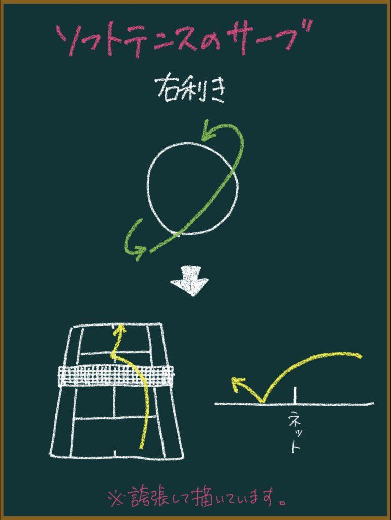 ソフトテニスはサーブの質が低い!?サーブ技術を硬式テニスを参考に解説