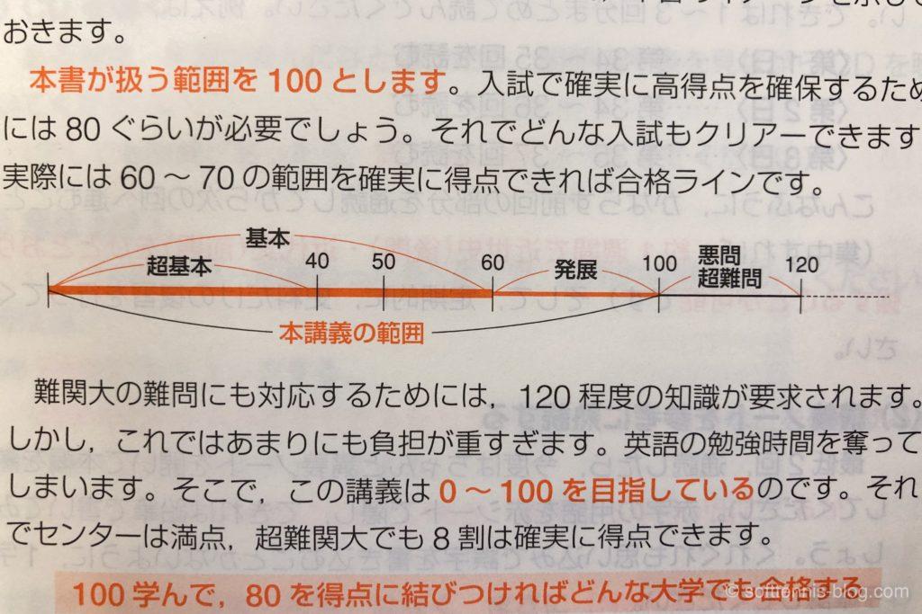 『日本史B講義の実況中継』レビュー:MARCH・早慶レベルの知識を身につけられる本