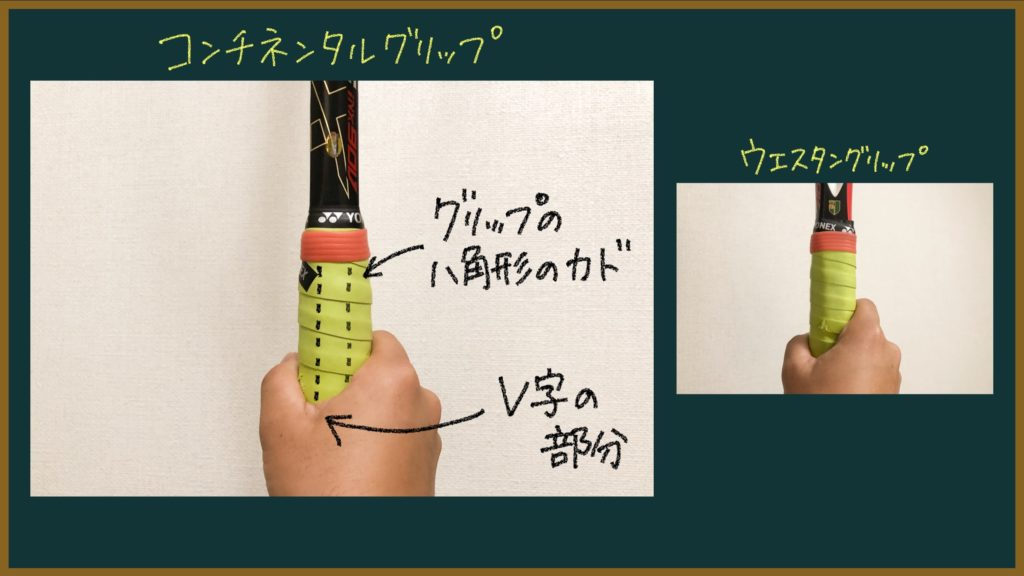 コンチネンタルグリップの説明画像