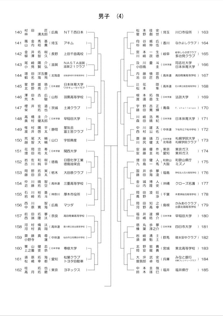 2019年ソフトテニス全日本選手権男子の部(天皇杯)のトーナメント表の画像