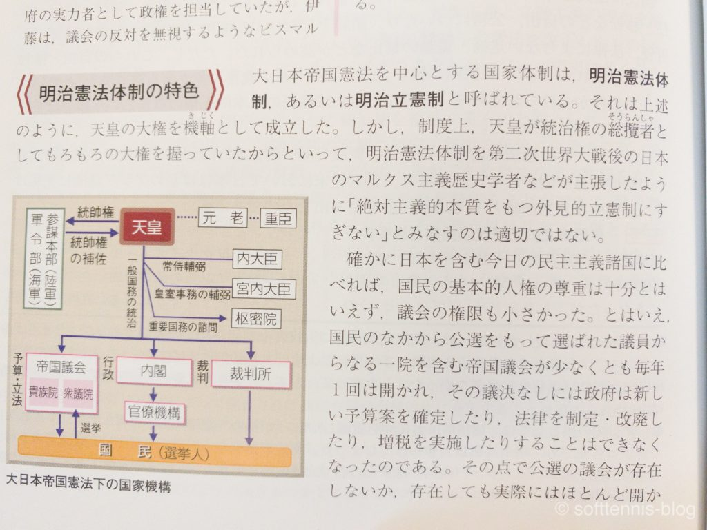 『詳説日本史研究』の画像