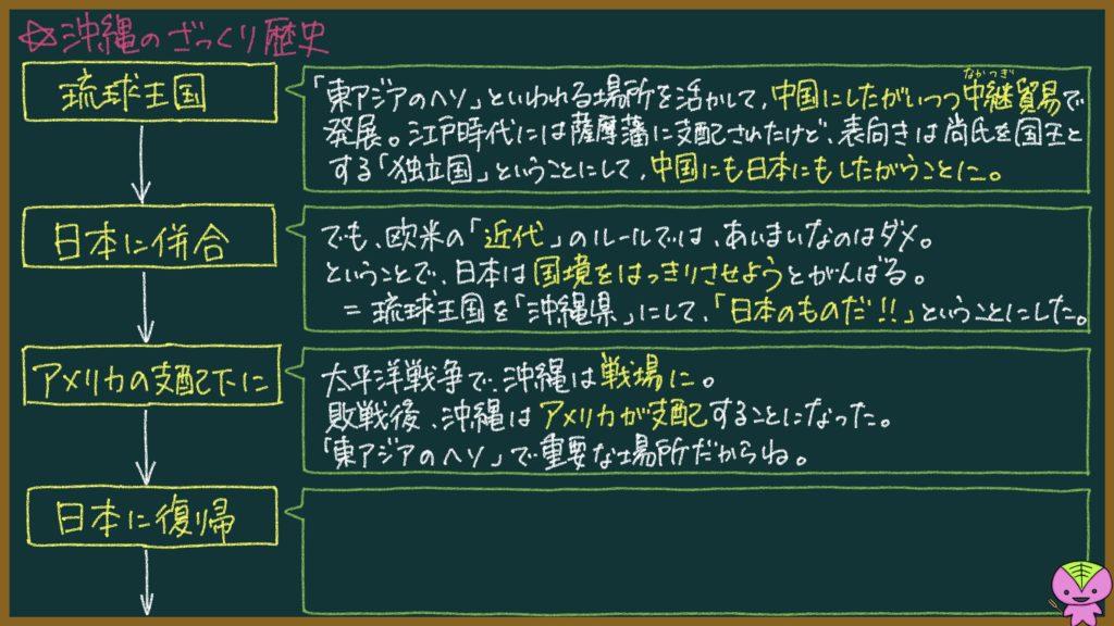 首里城火災を機に元社会科教員が沖縄の歴史を簡単にわかりやすく解説