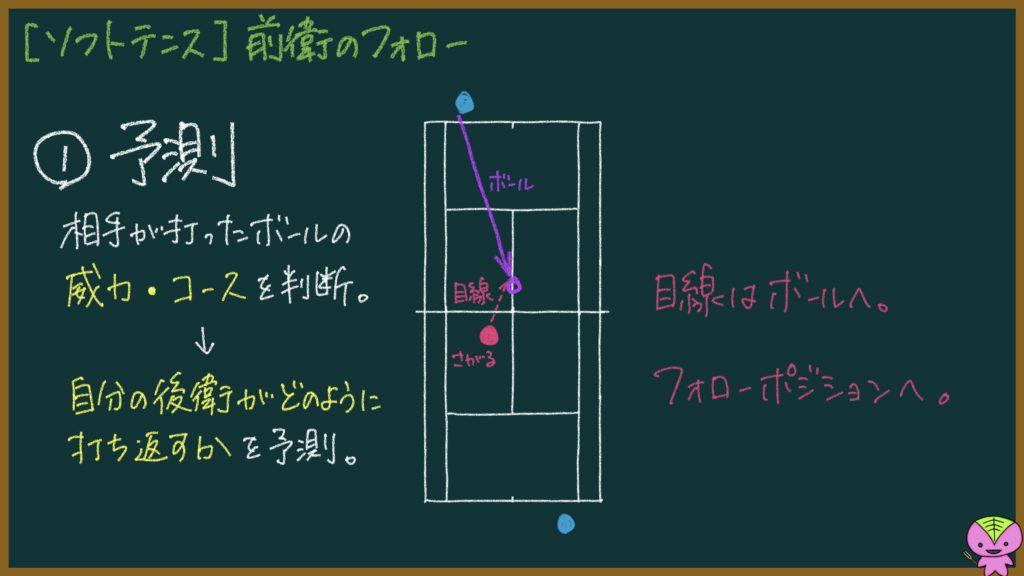 【ソフトテニス】前衛のフォローについて効果とやり方を解説【目線】