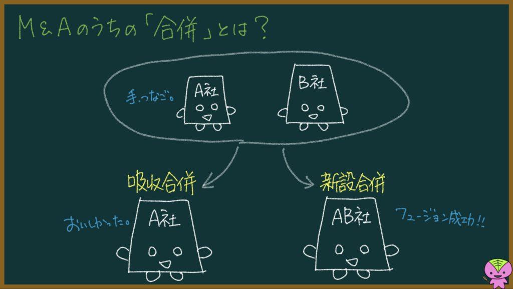 合併についての説明画像