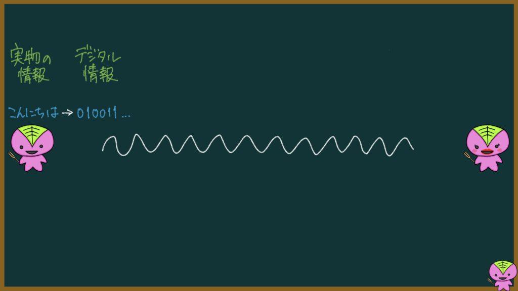 電波で情報が送れる仕組みを説明するための画像