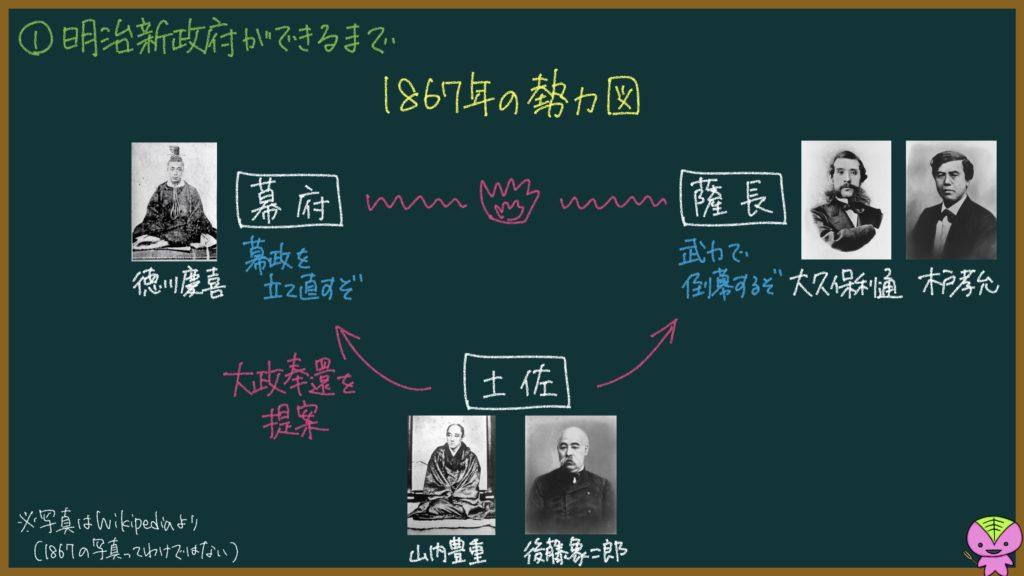 明治新政府についての説明画像