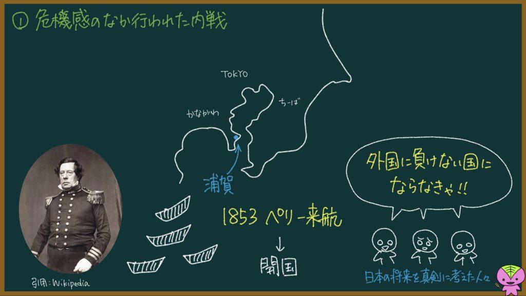 戊辰戦争についての説明画像