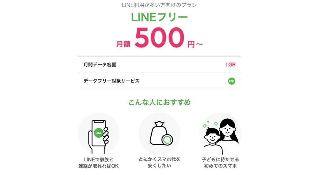 LINEモバイルの画像
