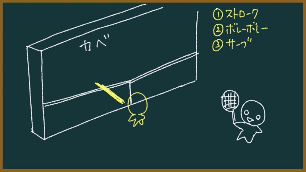 【僕の体験談も】ソフトテニスの壁打ちの練習法を紹介【軟式テニス】
