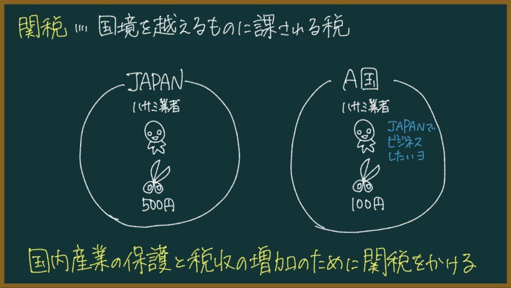 【日本史】条約改正について東大卒の元社会科教員がわかりやすく解説