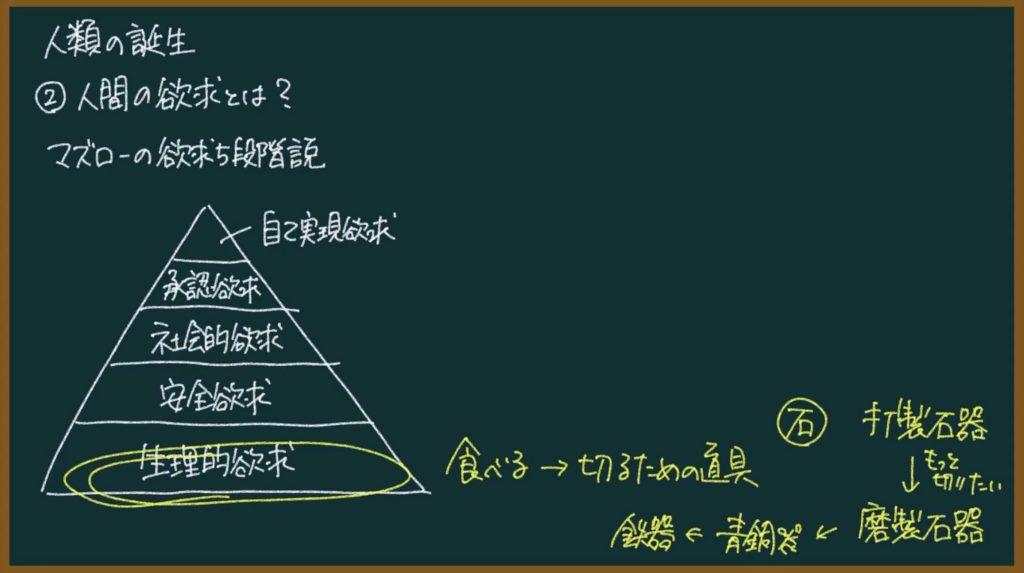 【日本の歴史】人類の誕生について東大卒の元社会科教員が解説