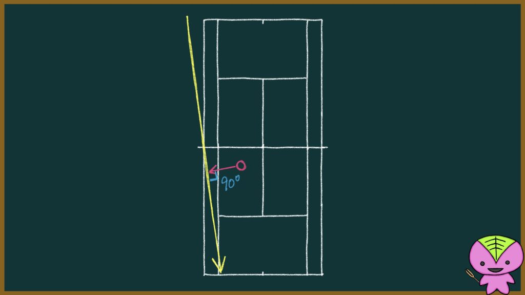 【98ページ目:もちおのソフトテニスノート】ポーチボレーで斜め前に動くのって本当に正しいの?