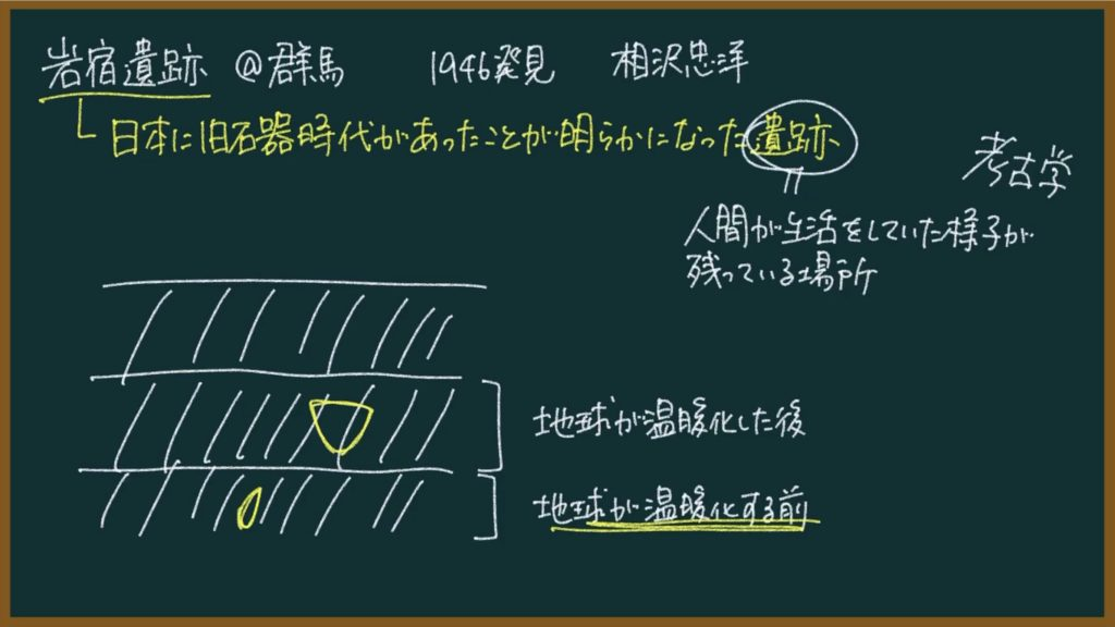 【日本史2】日本列島の誕生と縄文文化について東大卒の元社会科教員がわかりやすく解説