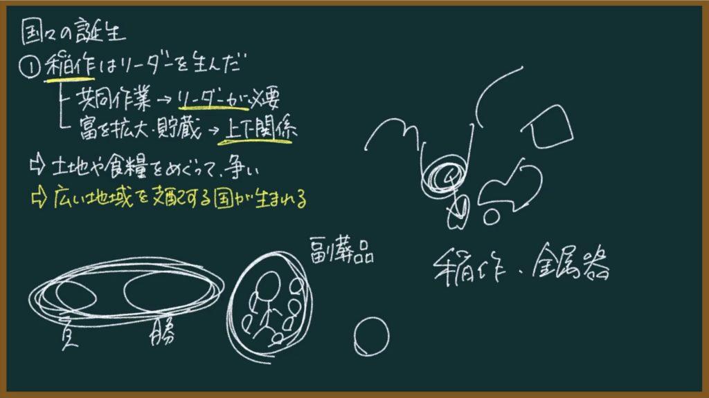 【日本史4】小国の分立と邪馬台国について東大卒の元社会科教員がわかりやすく解説