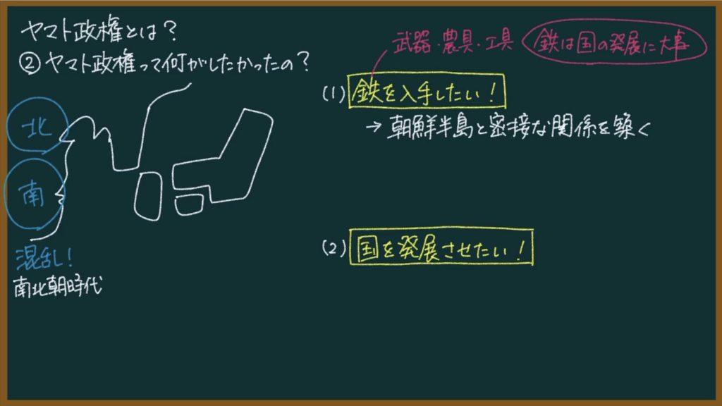 【日本史6】ヤマト政権とは?東大卒の元社会科教員がわかりやすく解説