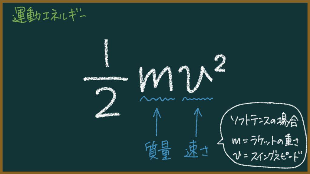 運動エネルギーの解説図