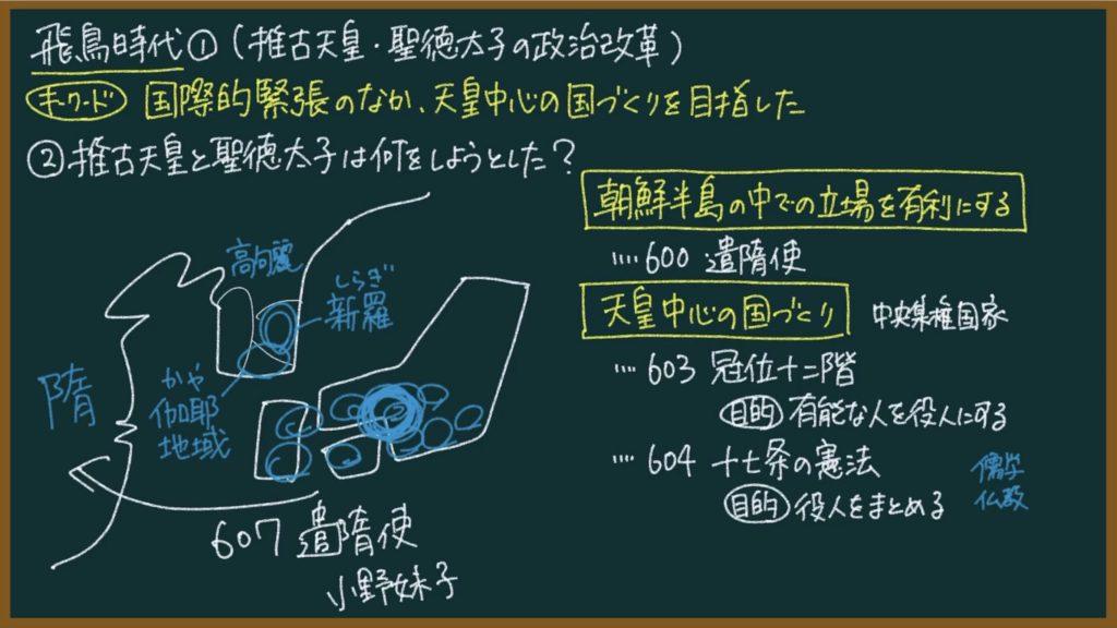 【日本史7】推古天皇・聖徳太子の政治改革を東大卒の元社会科教員がわかりやすく解説