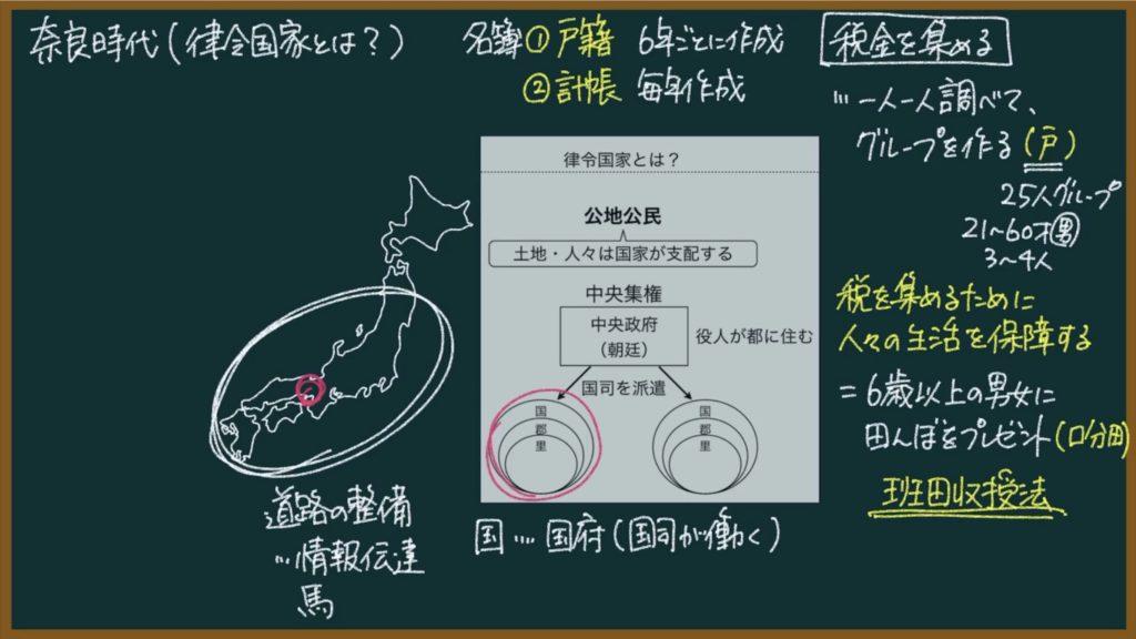 【日本史9】律令制度とは?東大卒の元社会科教員がわかりやすく解説