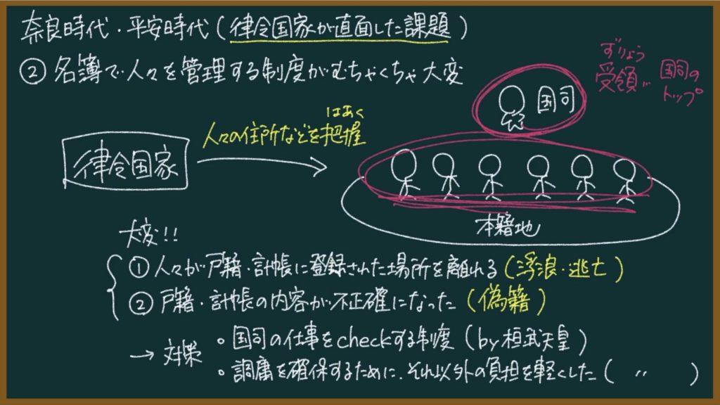 【日本史】桓武天皇の政治について東大卒の元社会科教員がわかりやすく解説