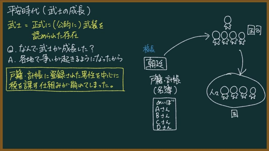 【日本史14】武士の成長について東大卒の元社会科教員がわかりやすく解説