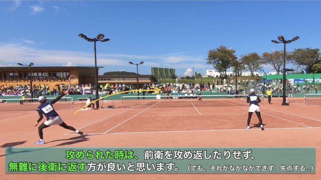【ソフトテニス】前衛サーブ前衛レシーブの時の3本目の返し方【負けないテニス】