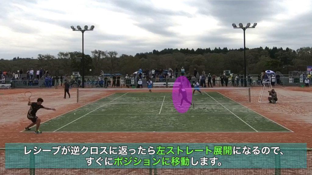 【ソフトテニス】サーブレシーブらへんのセオリーをまとめました