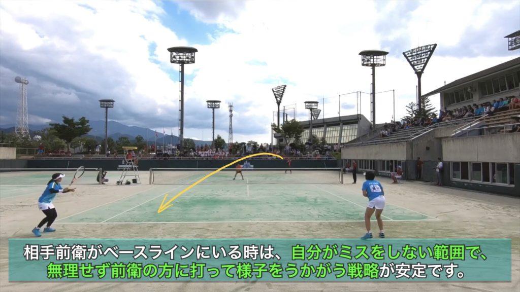 【ソフトテニス】ダブル後衛(相手前衛がベースラインにいる時)の攻め方