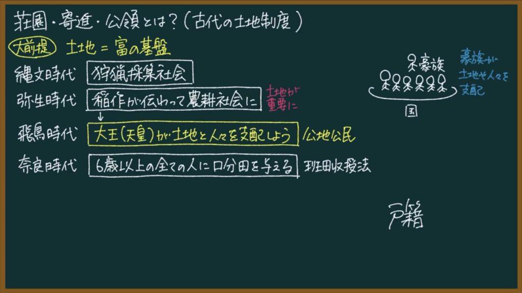 【日本の歴史16-1】荘園・寄進・公領(古代の土地制度)について東大卒の元社会科教員がわかりやすく解説