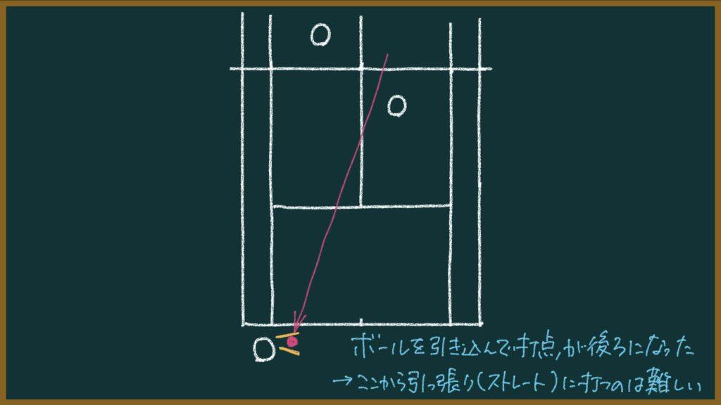 【257ページ目:もちおのソフトテニスノート】逆クロス展開が前衛にとって仕掛けやすい展開である理由