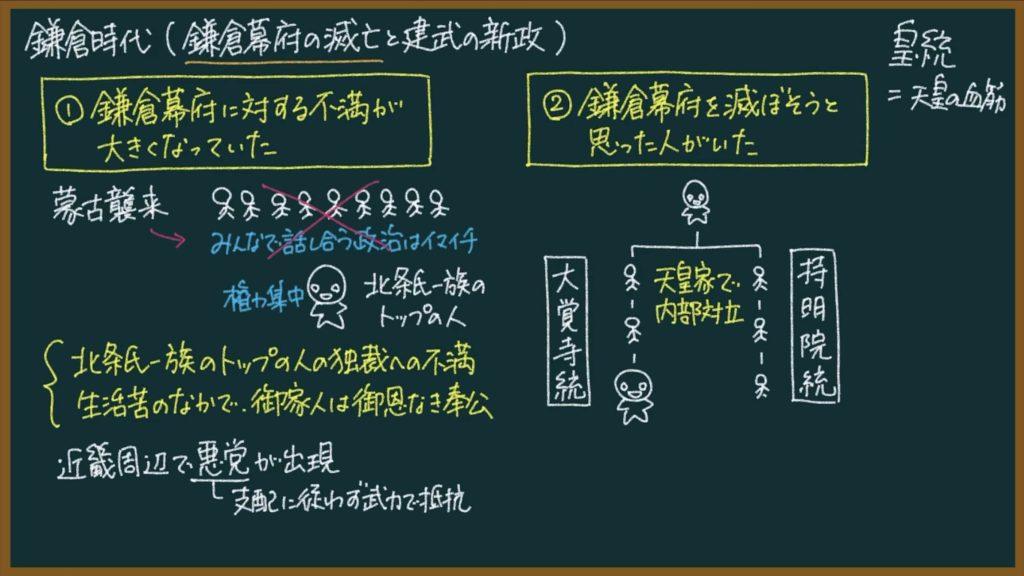 【日本の歴史23】鎌倉幕府の滅亡と建武の新政について東大卒の元社会科教員がわかりやすく解説