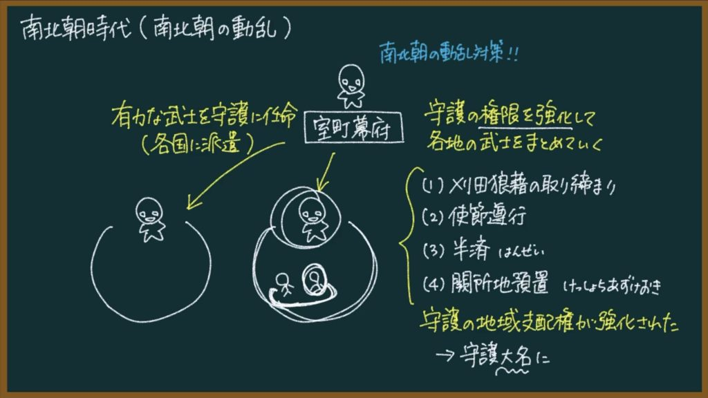 【日本の歴史24】南北朝の動乱について東大卒の元社会科教員がわかりやすく解説