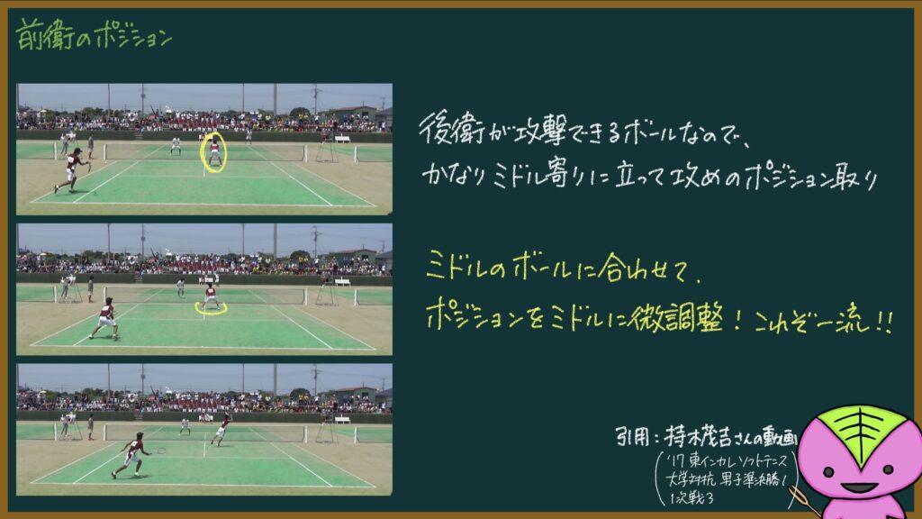 【390ページ目:もちおのソフトテニスノート】内田理久選手のポジション取りがうますぎる