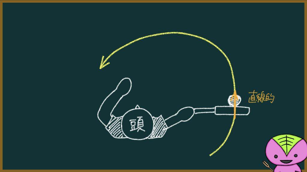 【414ページ目】ボールを「押す」について思うこと【もちおのソフトテニスノート】