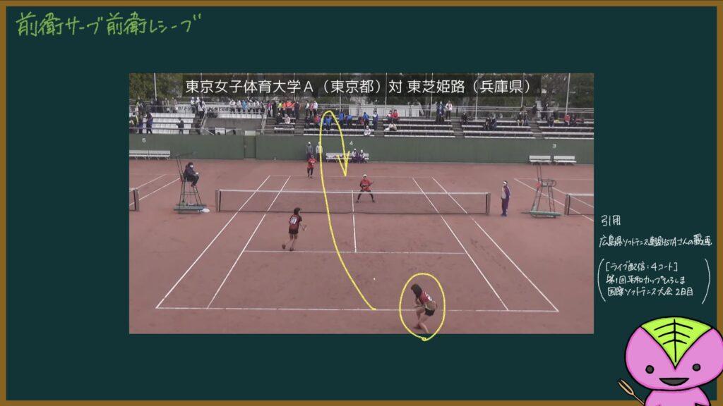 【425ページ目】4人ともうますぎ!なプレー(東女体vs東芝姫路)【もちおのソフトテニスノート】