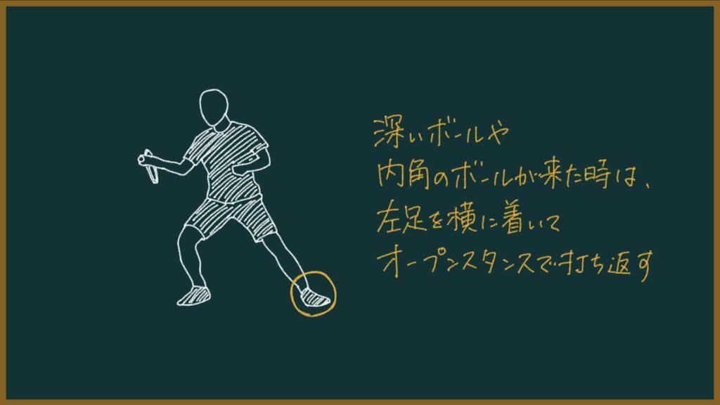 【449ページ目】深いボールや内角のボールへの対処【もちおのソフトテニスノート】