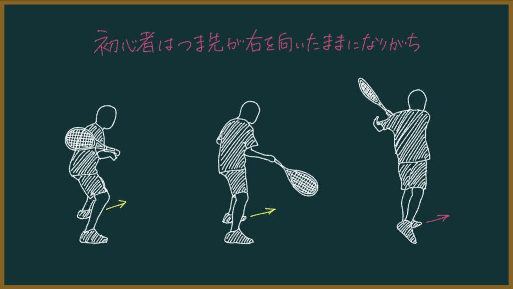 Vol.1 フォアとバックのストローク ソフトテニス・初心者指導シリーズ(もちおブックス)