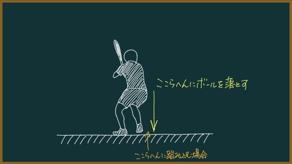 ソフトテニス初心者向けの練習方法(指導方法)まとめ【軟式テニス】