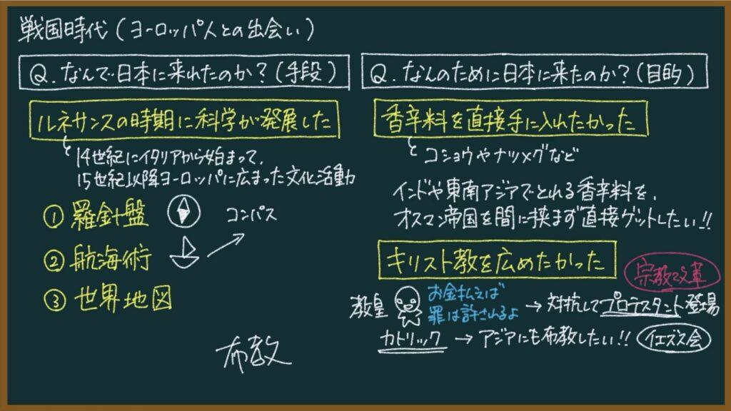 【日本の歴史29】ヨーロッパ人との出会いについて東大卒の元社会科教員がわかりやすく解説