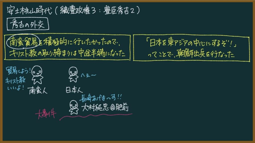 【日本の歴史32】豊臣秀吉の政策(織豊政権2)について東大卒の元社会科教員がわかりやすく解説