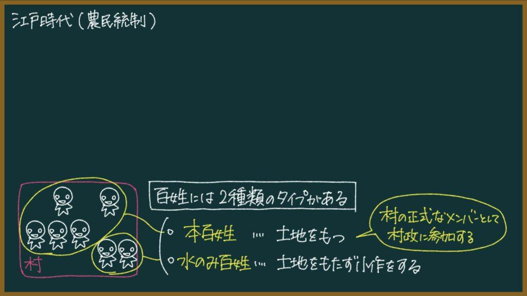 【日本の歴史35-2】江戸幕府の農民統制について東大卒の元社会科教員がわかりやすく解説