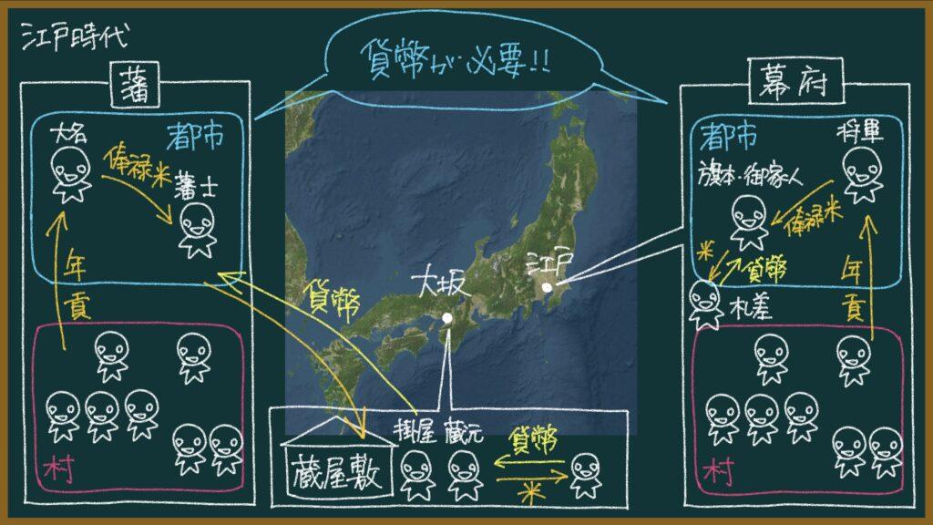 【日本史35-2】江戸幕府の農民統制について東大卒の元社会科教員がわかりやすく解説