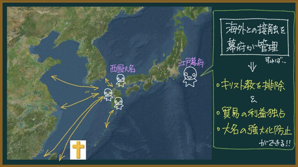 【日本史36-2】鎖国(絵踏・寺請制度)について東大卒の元社会科教員がわかりやすく解説