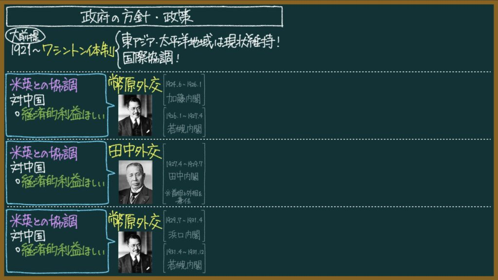 【日本史】幣原外交と田中外交とは?東大卒元社会科教員がわかりやすく解説