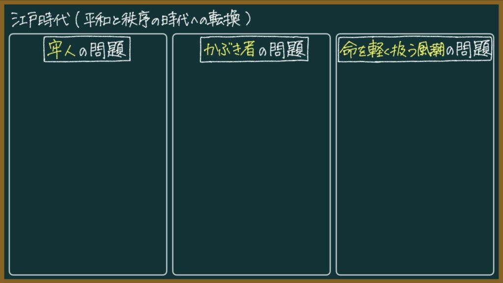 【日本史37-1】徳川家綱・綱吉の政治について東大卒の元社会科教員がわかりやすく解説