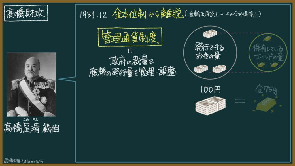 【日本史】高橋財政とは?東大卒元社会科教員がわかりやすく解説