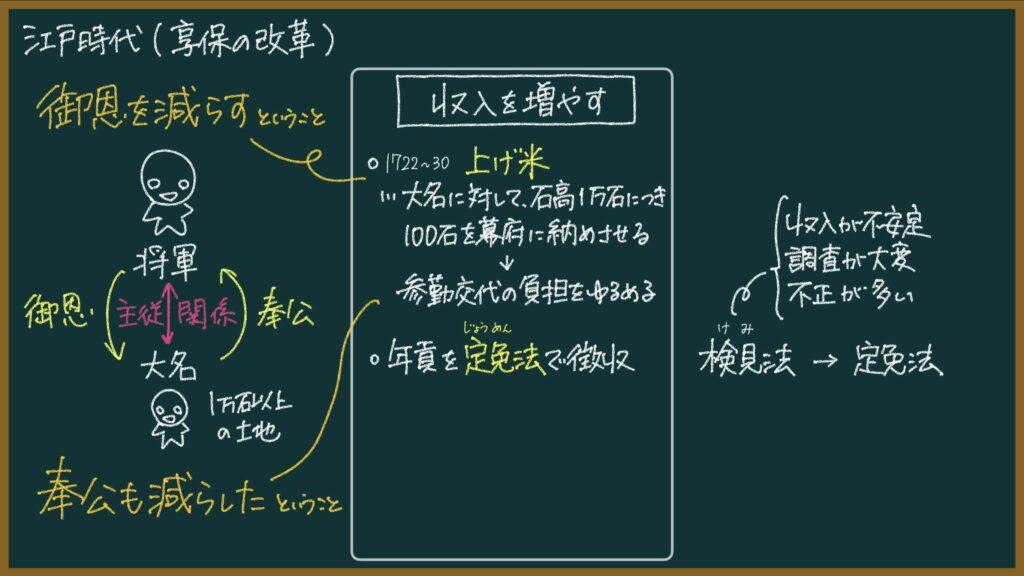【日本史38】享保の改革とは?東大卒の元社会科教員がわかりやすく解説